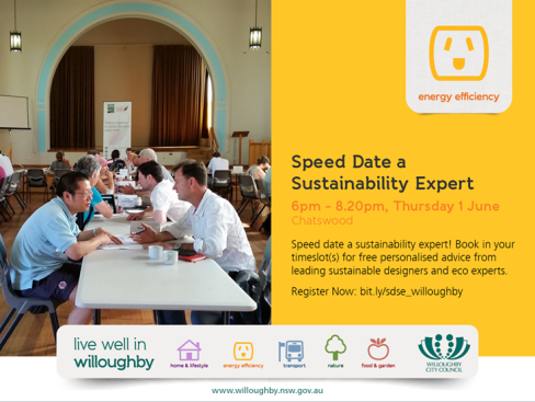SpeedDateSustainability