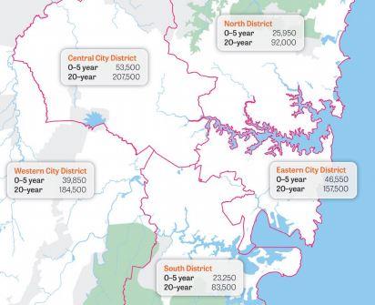 Housing targets