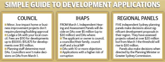 Development2018B